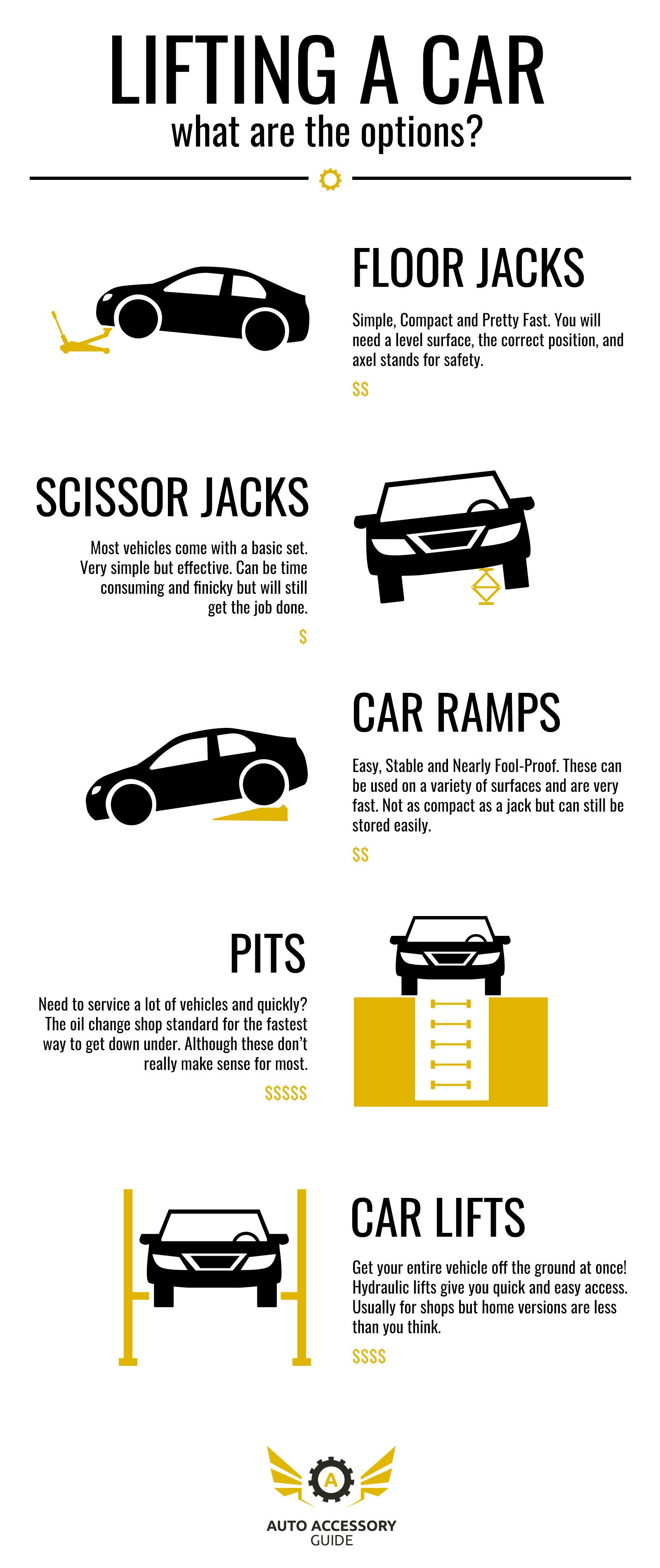 How to lift a vehicle, with a car jack, ramps, pits, or hydraulic lifts.